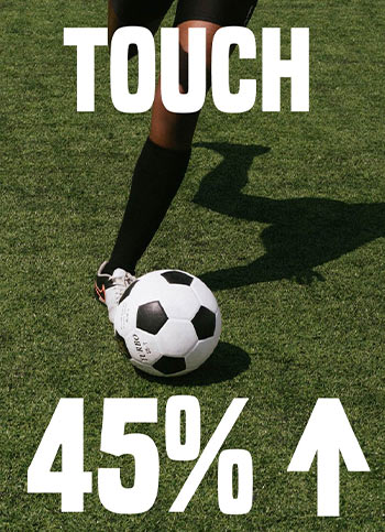 Touch - 45%